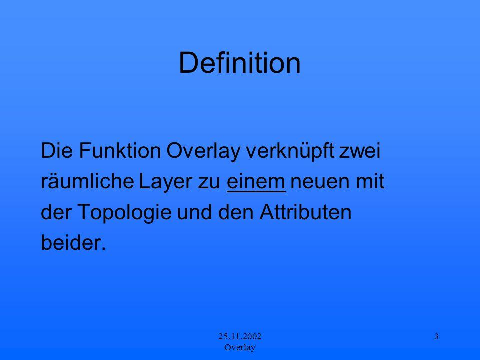 Definition Die Funktion Overlay verknüpft zwei