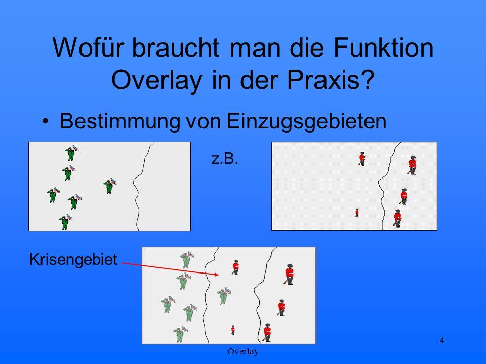 Wofür braucht man die Funktion Overlay in der Praxis