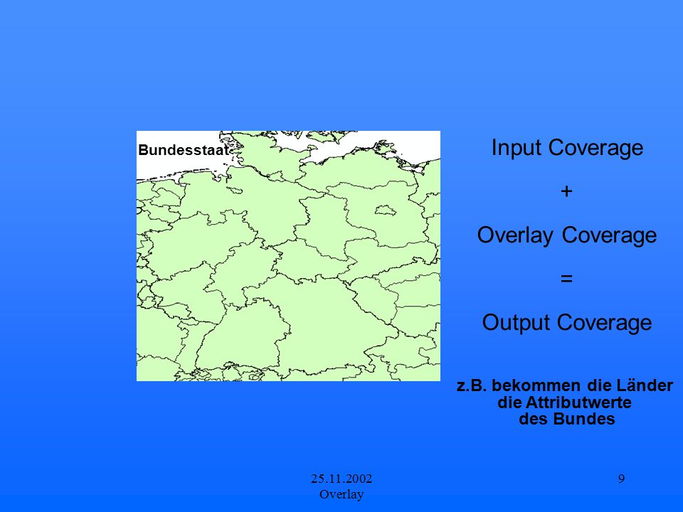 Input Coverage + Overlay Coverage = Output Coverage
