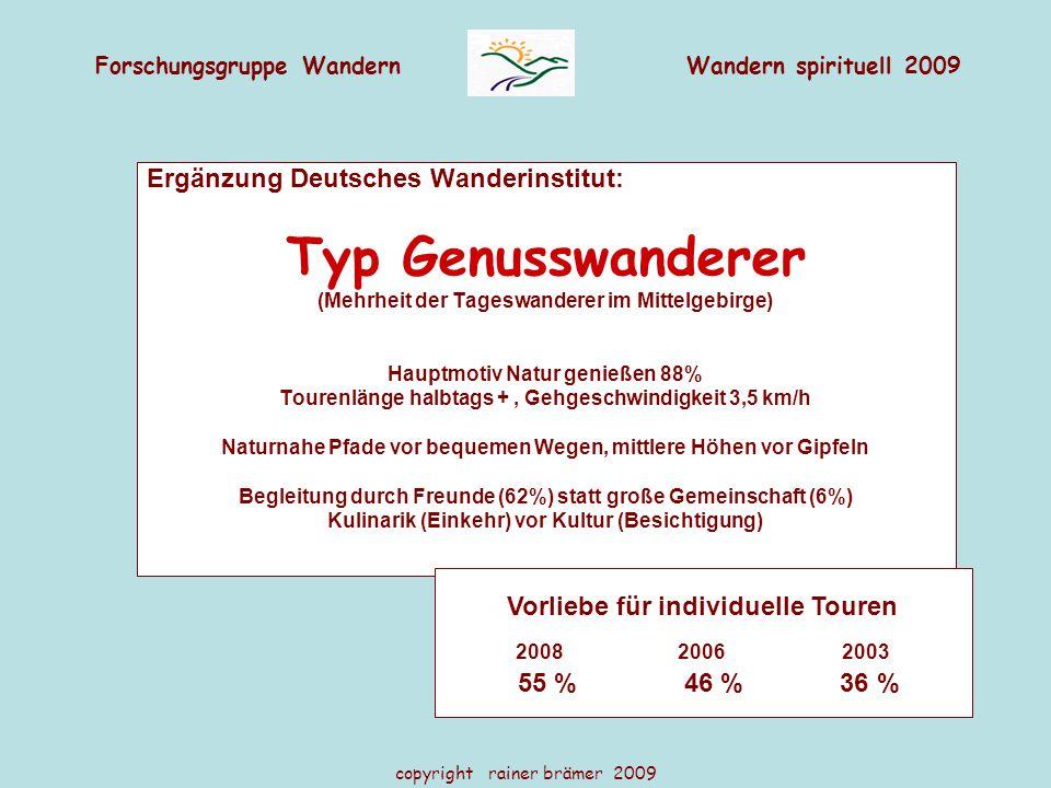 Typ Genusswanderer Ergänzung Deutsches Wanderinstitut: