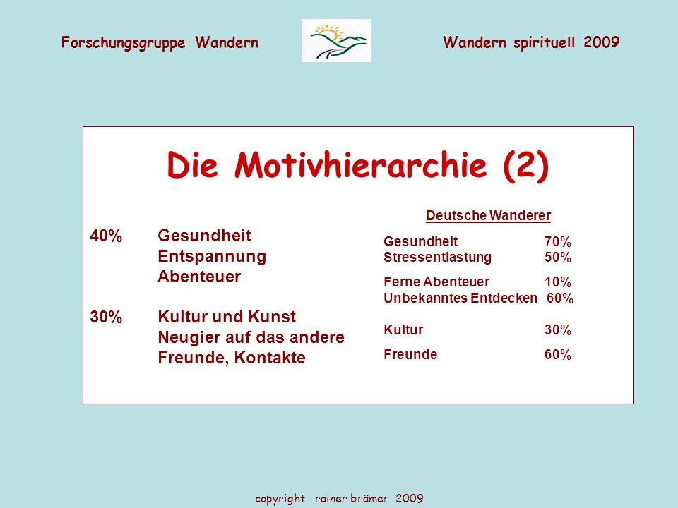 Die Motivhierarchie (2)