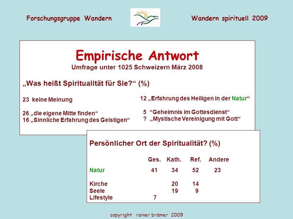 Umfrage unter 1025 Schweizern März 2008