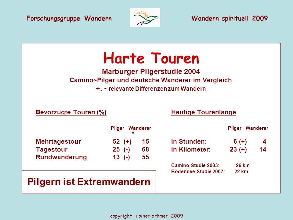 Harte Touren Pilgern ist Extremwandern Marburger Pilgerstudie 2004