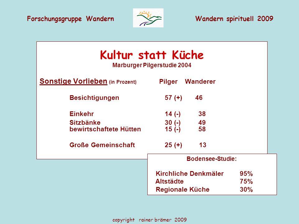 Marburger Pilgerstudie 2004