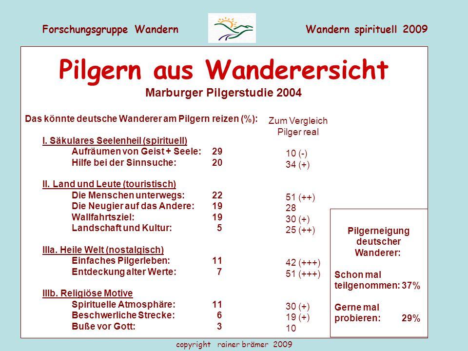 Pilgern aus Wanderersicht Marburger Pilgerstudie 2004
