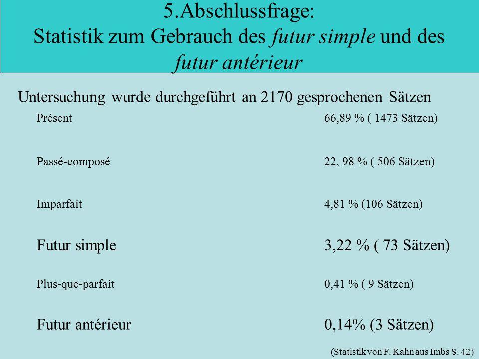 5.Abschlussfrage: Statistik zum Gebrauch des futur simple und des futur antérieur