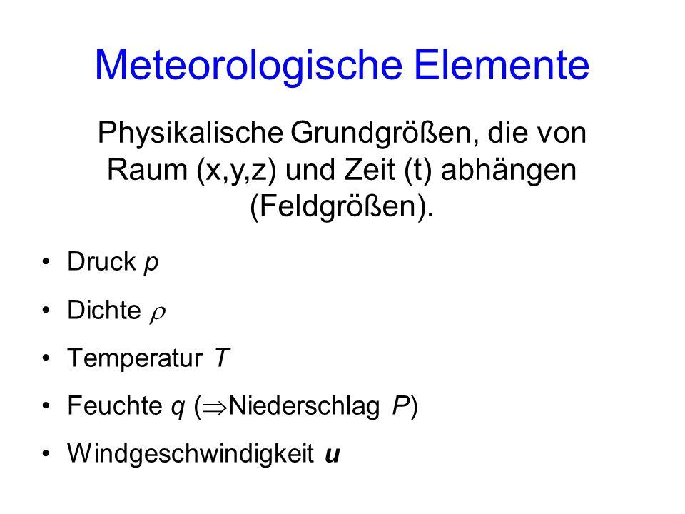 Meteorologische Elemente