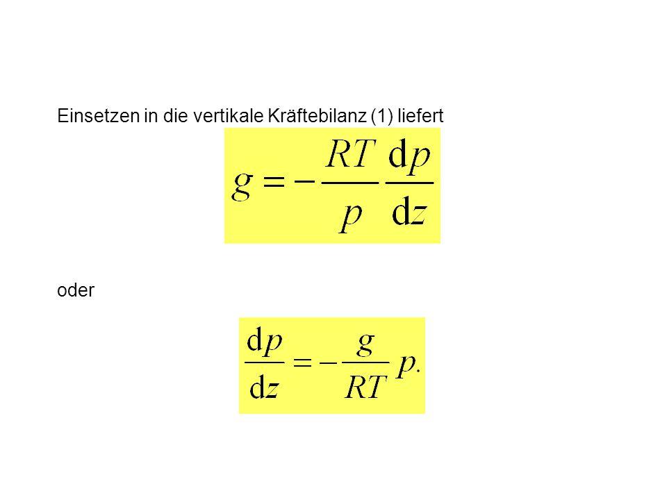 Einsetzen in die vertikale Kräftebilanz (1) liefert
