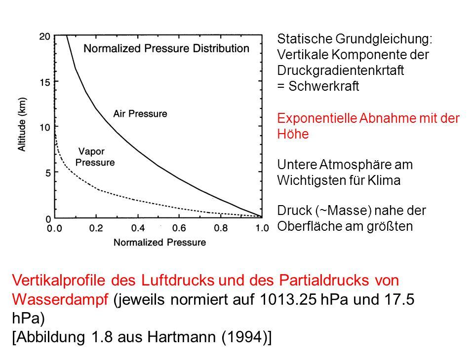 Statische Grundgleichung: