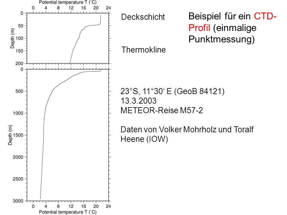 Beispiel für ein CTD-Profil (einmalige Punktmessung)