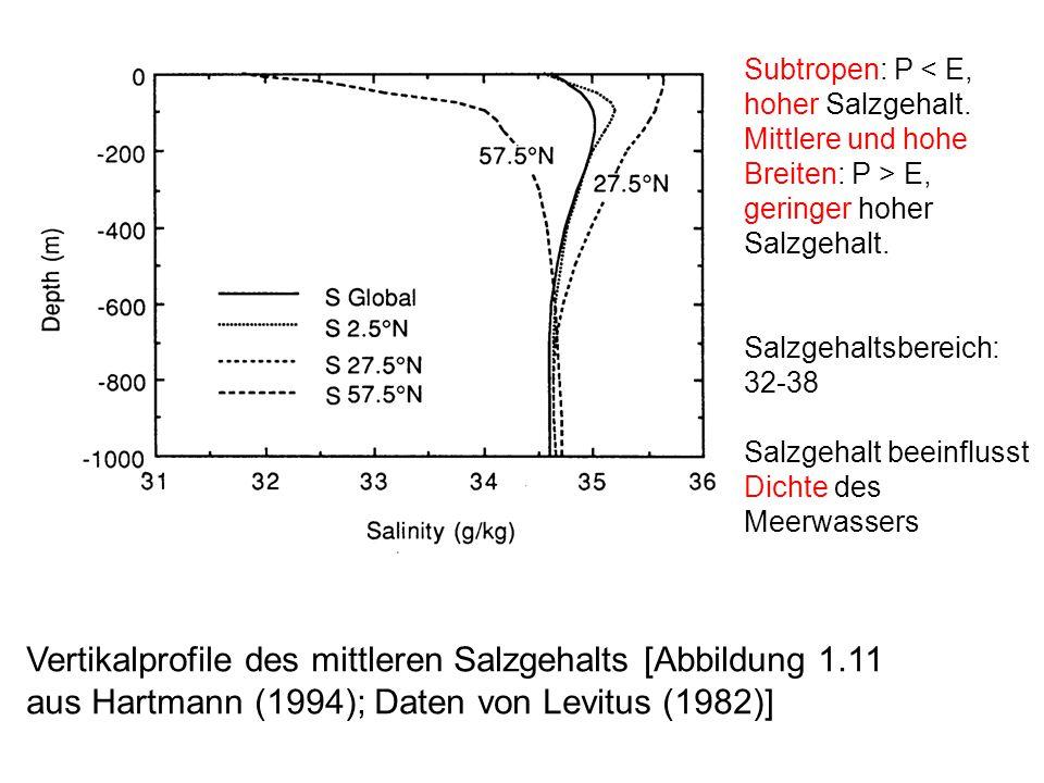 Subtropen: P < E, hoher Salzgehalt. Mittlere und hohe Breiten: P > E, geringer hoher Salzgehalt. Salzgehaltsbereich: