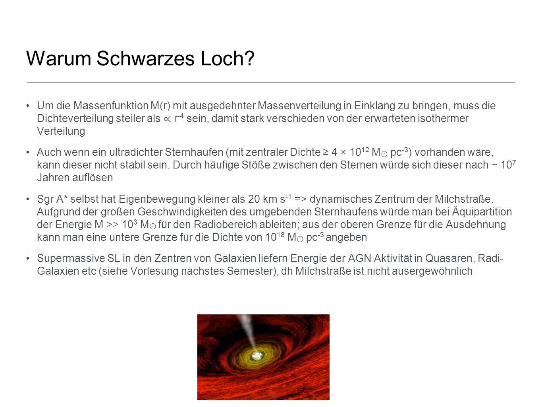 Warum Schwarzes Loch