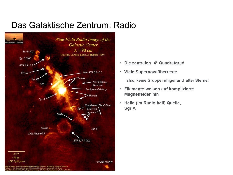 Das Galaktische Zentrum: Radio