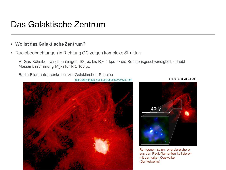 Das Galaktische Zentrum