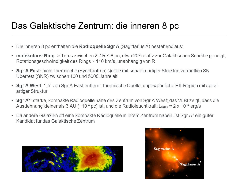 Das Galaktische Zentrum: die inneren 8 pc