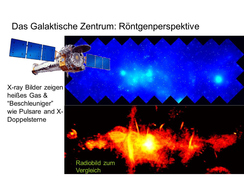 Das Galaktische Zentrum: Röntgenperspektive