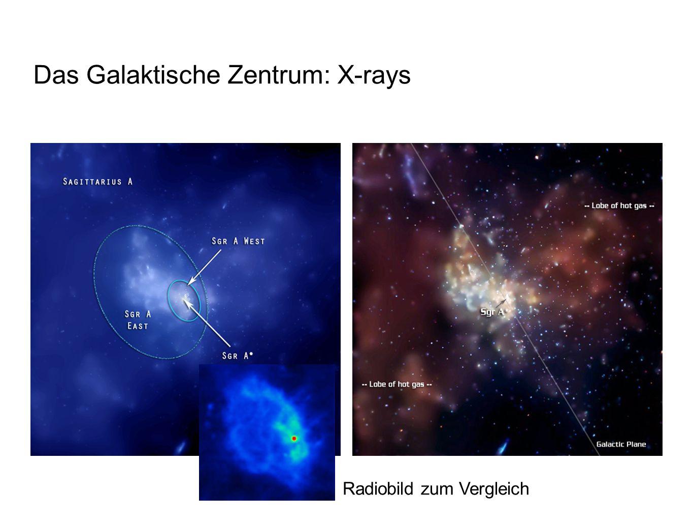Das Galaktische Zentrum: X-rays