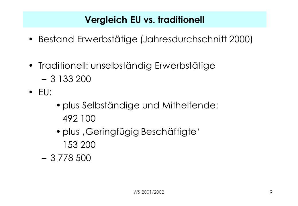 Vergleich EU vs. traditionell