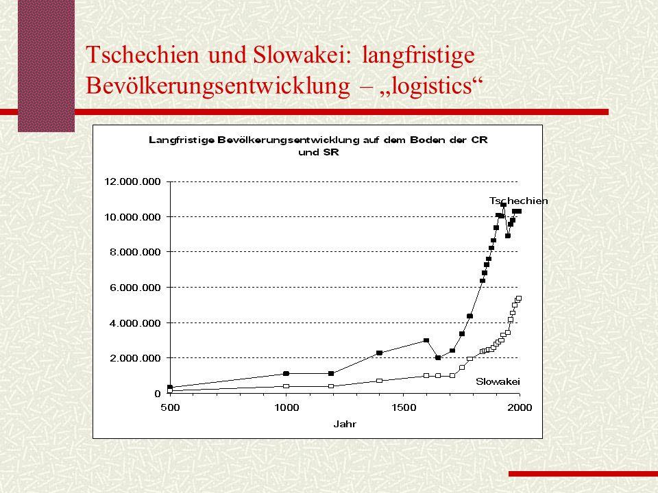 """Tschechien und Slowakei: langfristige Bevölkerungsentwicklung – """"logistics"""