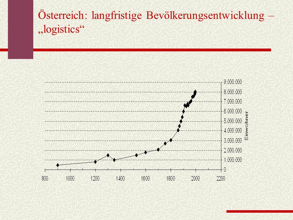 """Österreich: langfristige Bevölkerungsentwicklung – """"logistics"""