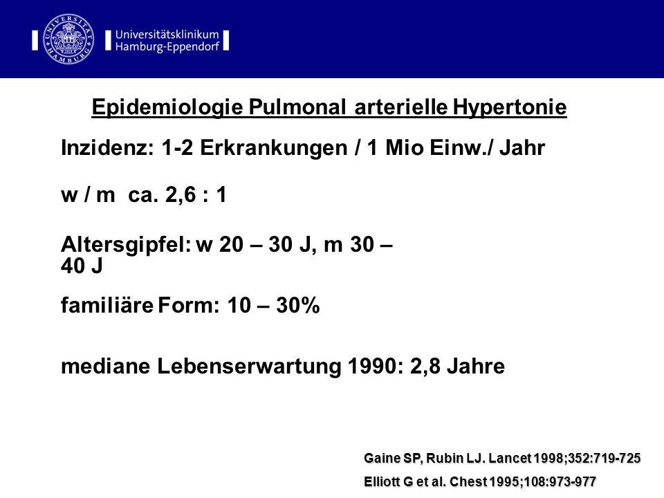 Epidemiologie Pulmonal arterielle Hypertonie
