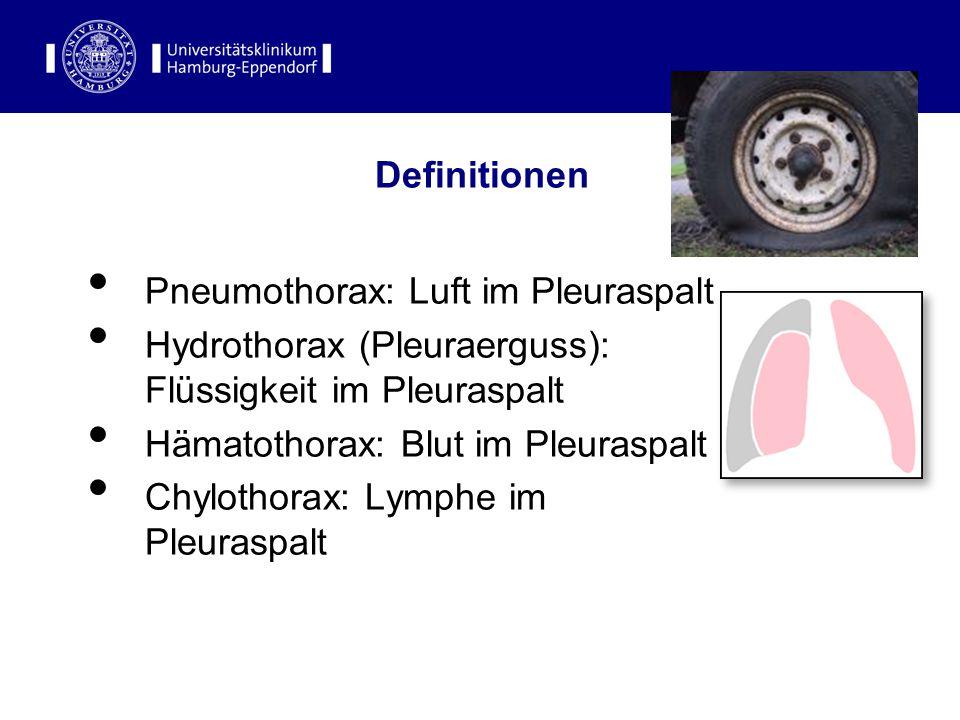 Definitionen Pneumothorax: Luft im Pleuraspalt. Hydrothorax (Pleuraerguss): Flüssigkeit im Pleuraspalt.