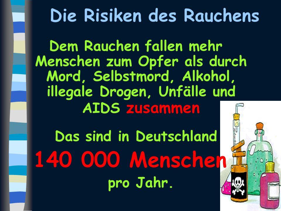 Die Risiken des Rauchens