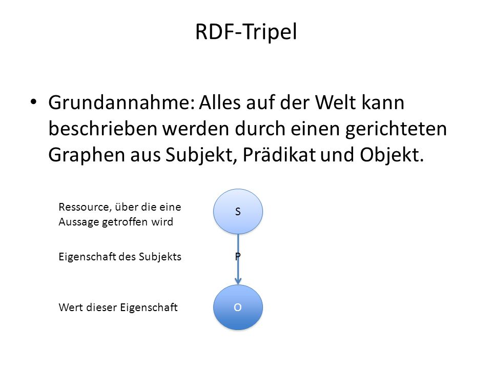 RDF-Tripel Grundannahme: Alles auf der Welt kann beschrieben werden durch einen gerichteten Graphen aus Subjekt, Prädikat und Objekt.