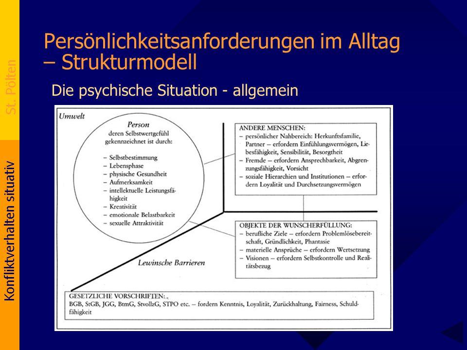 Persönlichkeitsanforderungen im Alltag – Strukturmodell