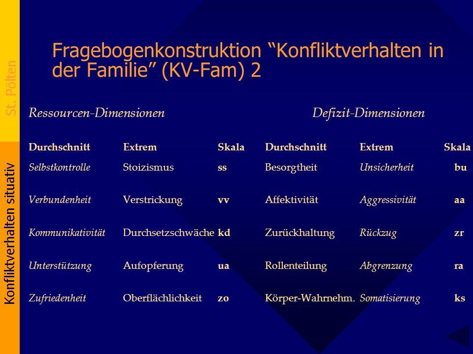 Fragebogenkonstruktion Konfliktverhalten in der Familie (KV-Fam) 2