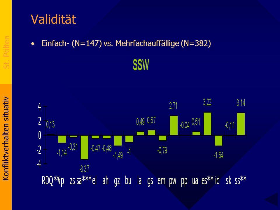 Validität Einfach- (N=147) vs. Mehrfachauffällige (N=382)