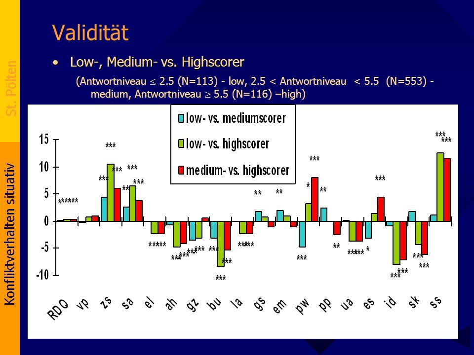 Validität Low-, Medium- vs. Highscorer