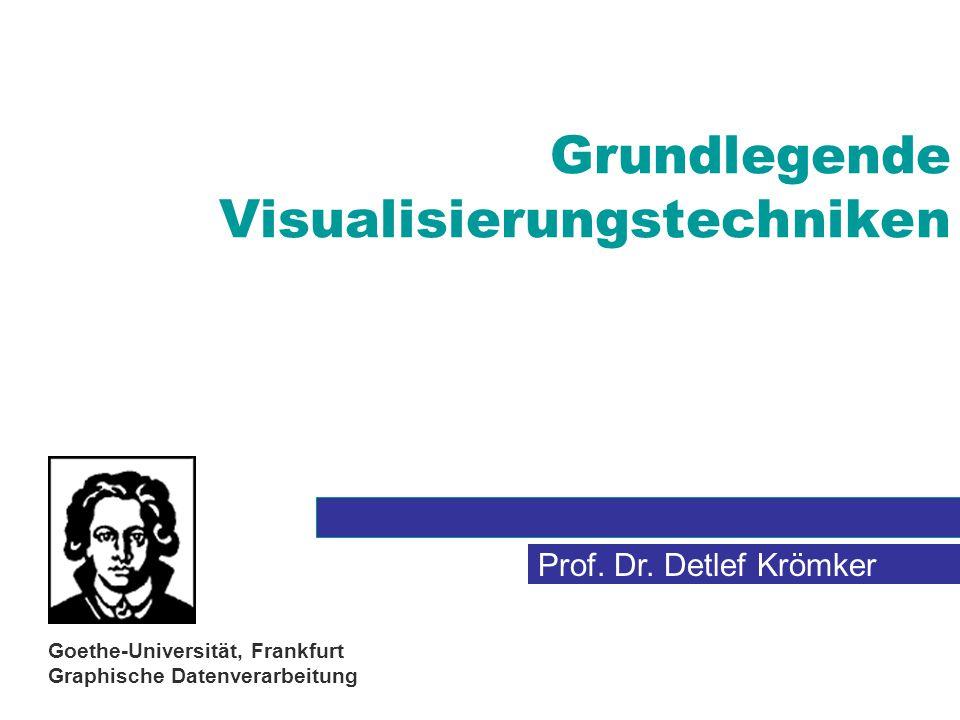 Grundlegende Visualisierungstechniken