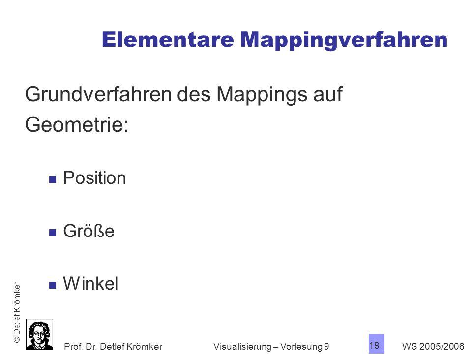 Elementare Mappingverfahren