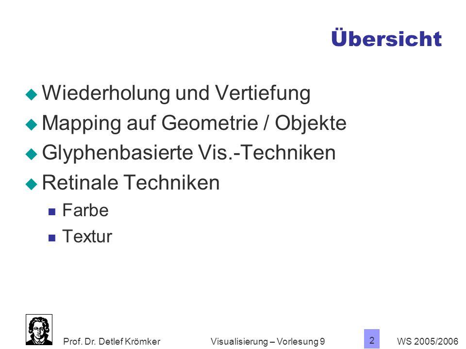 Wiederholung und Vertiefung Mapping auf Geometrie / Objekte