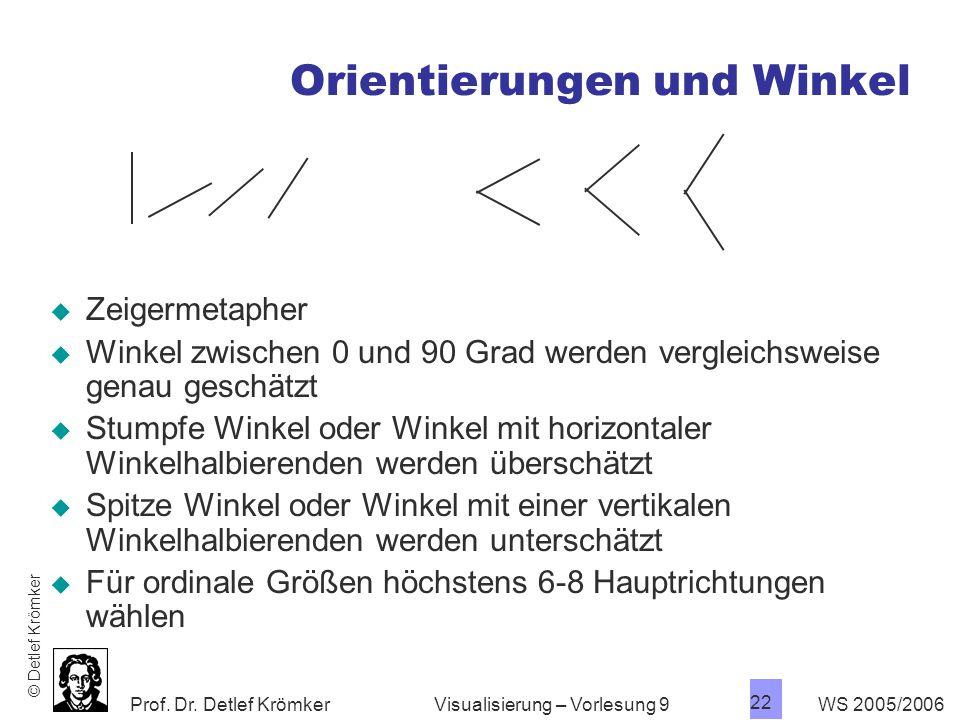 Orientierungen und Winkel