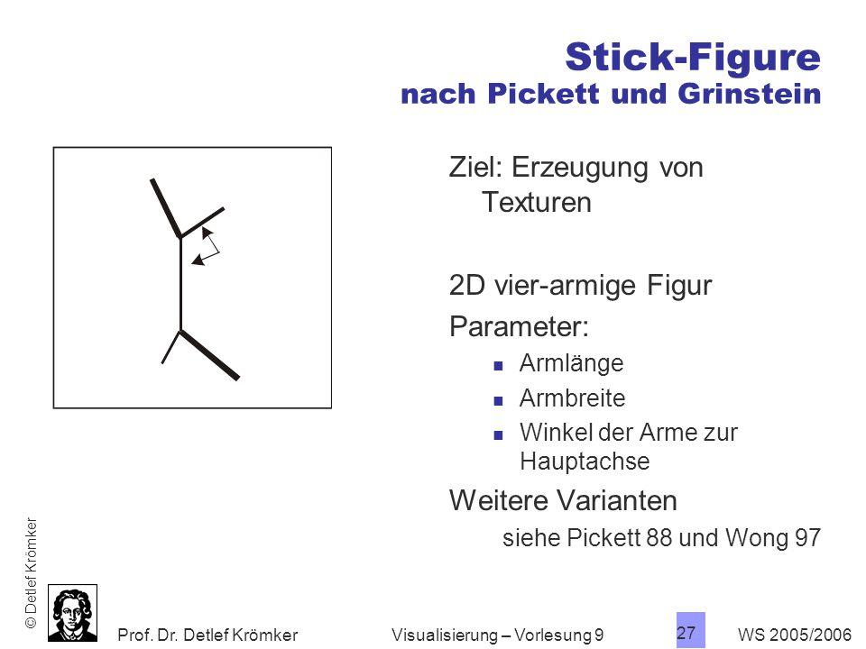 Stick-Figure nach Pickett und Grinstein