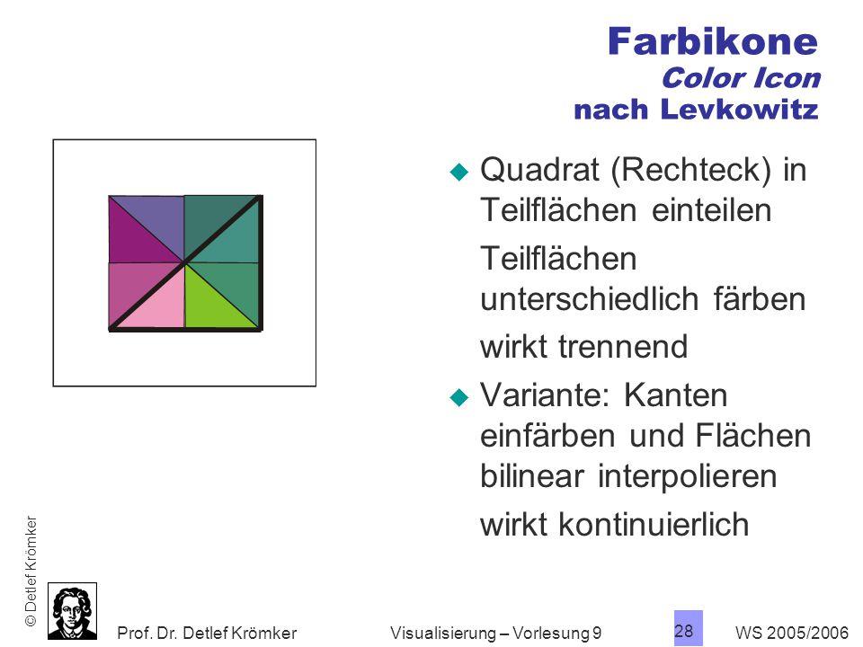 Farbikone Color Icon nach Levkowitz