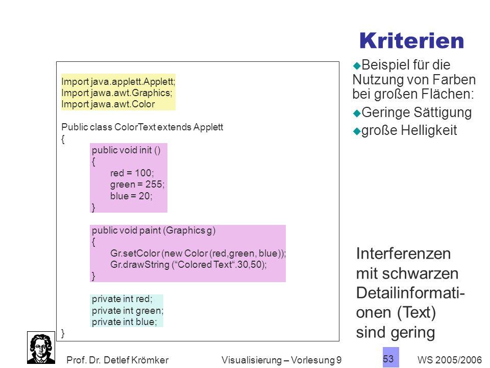 Kriterien Interferenzen mit schwarzen Detailinformati- onen (Text)