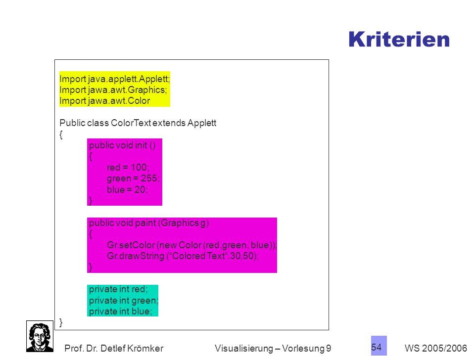 Kriterien Import java.applett.Applett; Import jawa.awt.Graphics;
