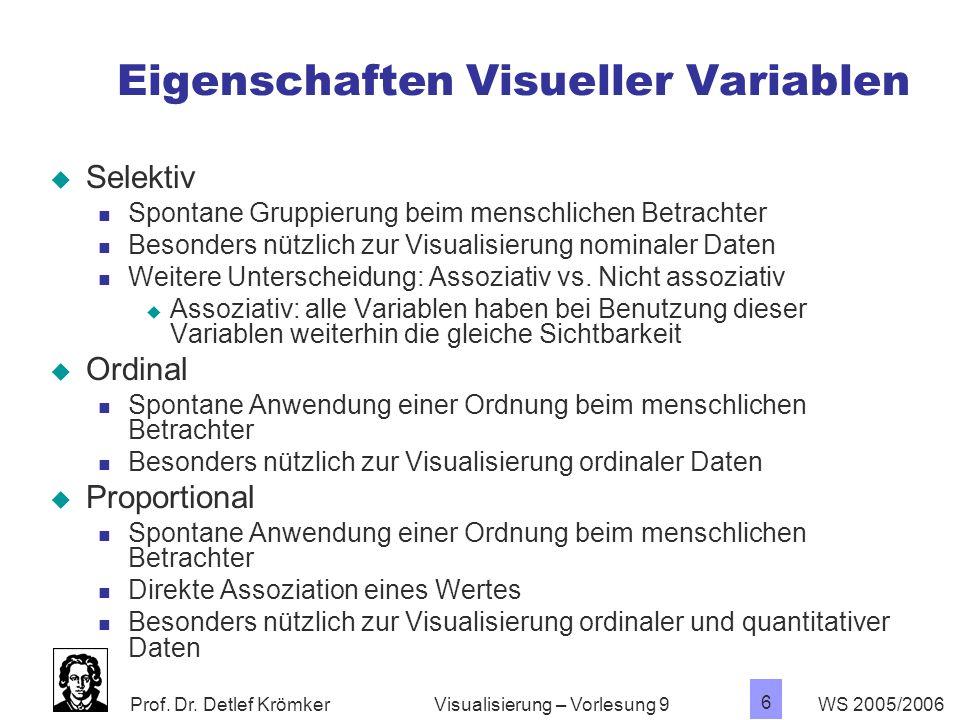 Eigenschaften Visueller Variablen