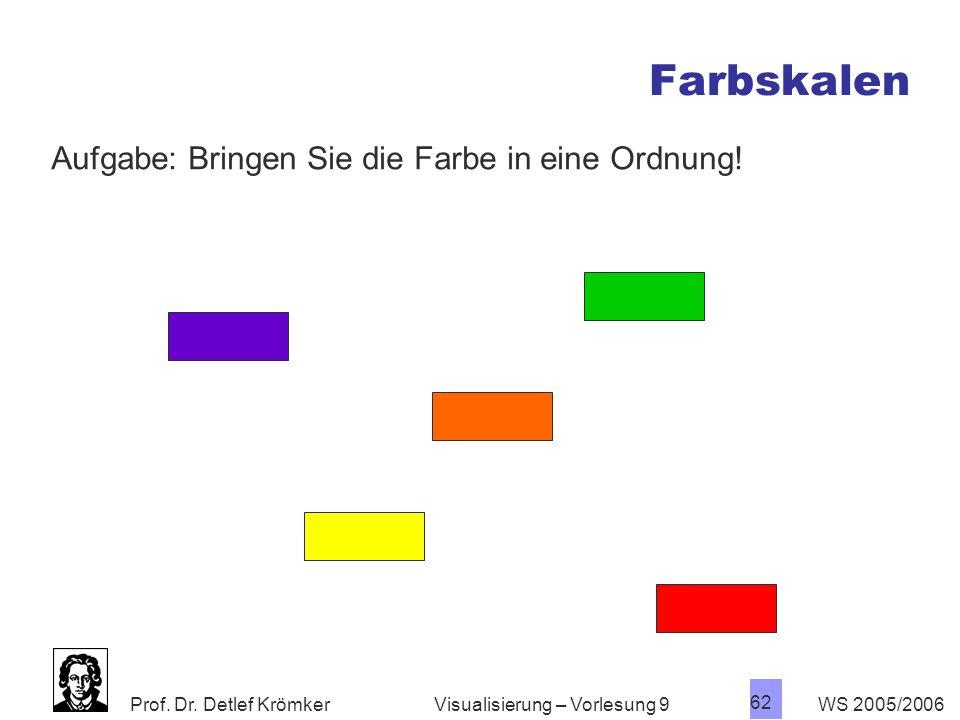 Farbskalen Aufgabe: Bringen Sie die Farbe in eine Ordnung!