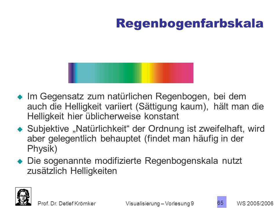 Regenbogenfarbskala