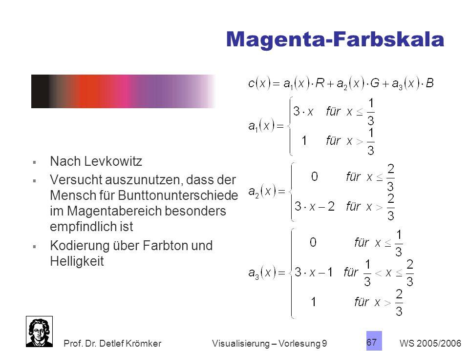 Magenta-Farbskala Nach Levkowitz