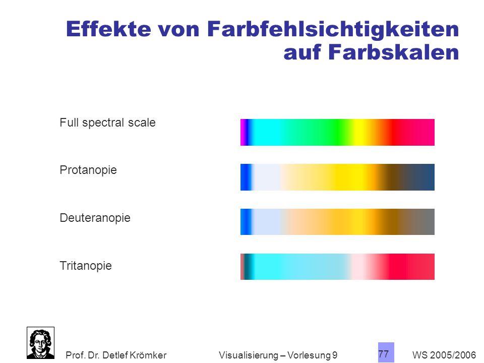Effekte von Farbfehlsichtigkeiten auf Farbskalen