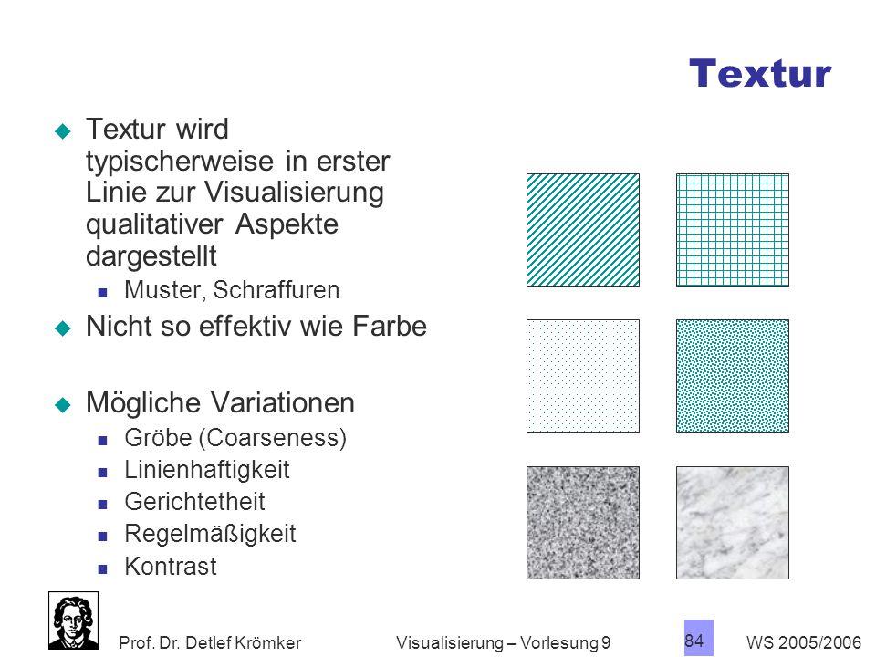 Textur Textur wird typischerweise in erster Linie zur Visualisierung qualitativer Aspekte dargestellt.
