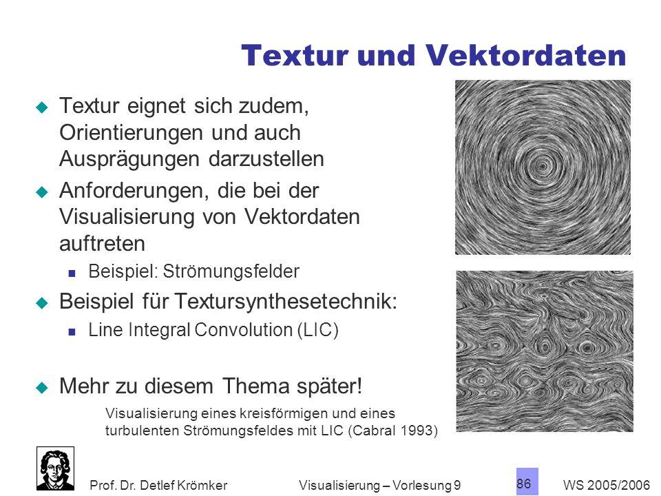 Textur und Vektordaten