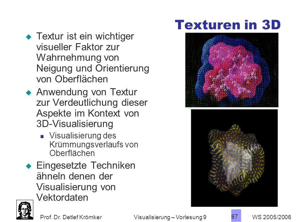 Texturen in 3D Textur ist ein wichtiger visueller Faktor zur Wahrnehmung von Neigung und Orientierung von Oberflächen.