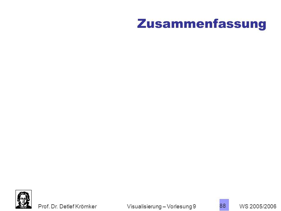 Zusammenfassung Visualisierung – Vorlesung 9 WS 2005/2006