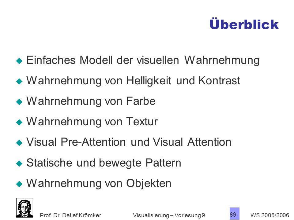 Überblick Einfaches Modell der visuellen Wahrnehmung